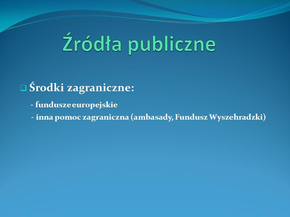 Środki zagraniczne: - fundusze europejskie - inna pomoc zagraniczna (ambasady, Fundusz Wyszehradzki)