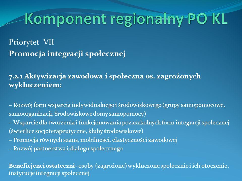 Priorytet VII Promocja integracji społecznej 7.2.1 Aktywizacja zawodowa i społeczna os. zagrożonych wykluczeniem: – Rozwój form wsparcia indywidualneg