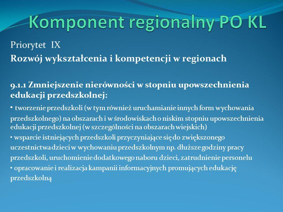 Priorytet IX Rozwój wykształcenia i kompetencji w regionach 9.1.1 Zmniejszenie nierówności w stopniu upowszechnienia edukacji przedszkolnej: tworzenie