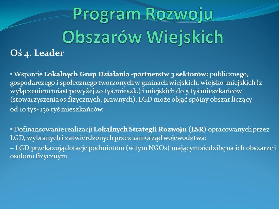 Oś 4. Leader Wsparcie Lokalnych Grup Działania -partnerstw 3 sektorów: publicznego, gospodarczego i społecznego tworzonych w gminach wiejskich, wiejsk