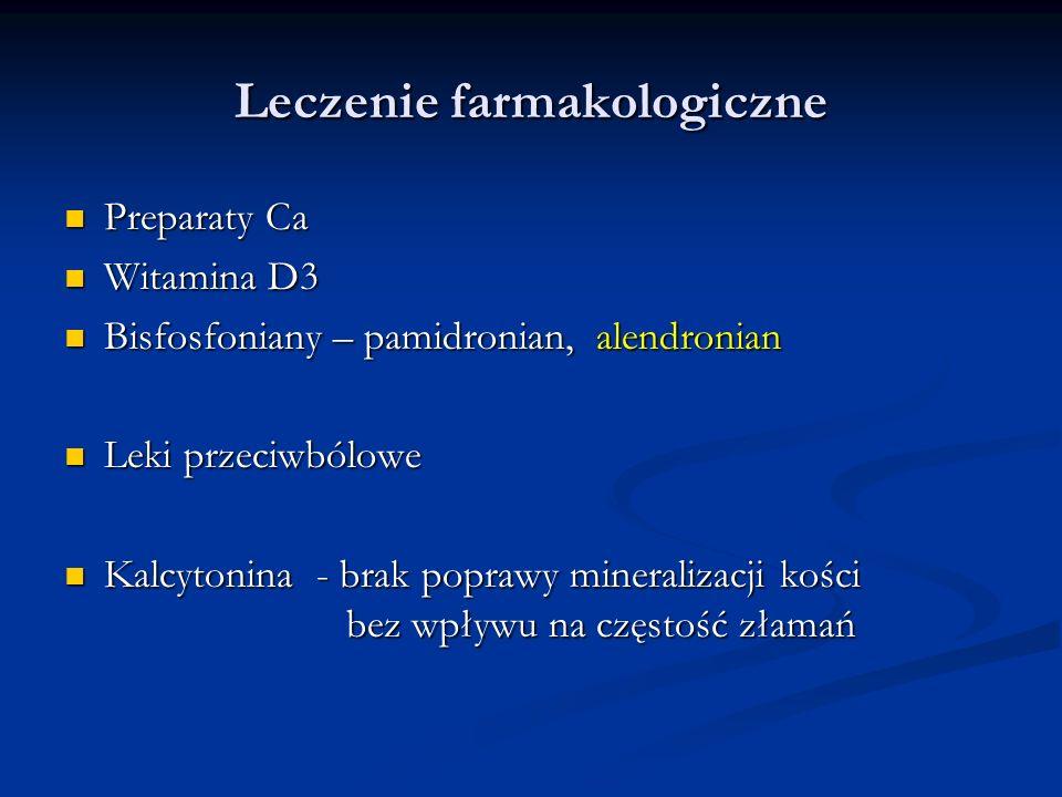 Leczenie farmakologiczne Preparaty Ca Preparaty Ca Witamina D3 Witamina D3 Bisfosfoniany – pamidronian, alendronian Bisfosfoniany – pamidronian, alend