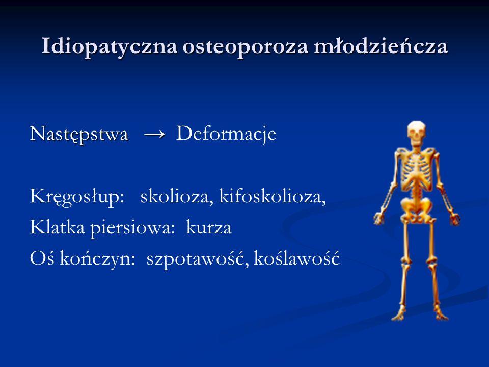 Idiopatyczna osteoporoza młodzieńcza Następstwa Następstwa Deformacje Kręgosłup: skolioza, kifoskolioza, Klatka piersiowa: kurza Oś kończyn: szpotawoś