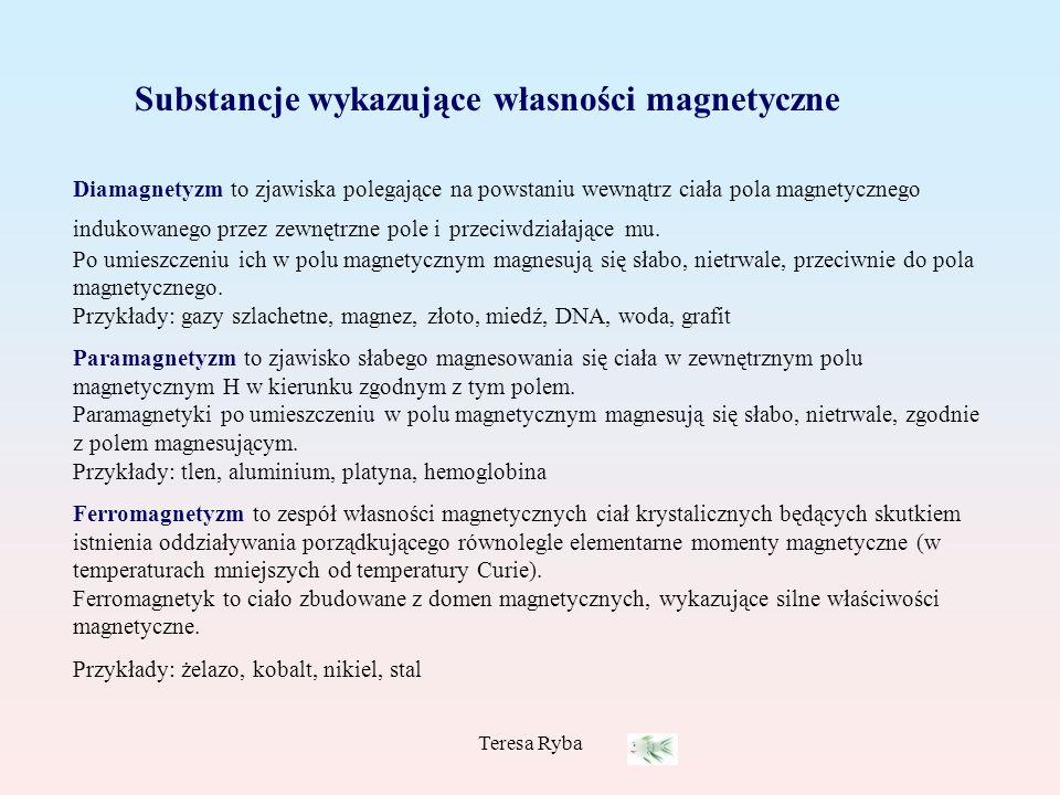 Teresa Ryba Diamagnetyzm to zjawiska polegające na powstaniu wewnątrz ciała pola magnetycznego indukowanego przez zewnętrzne pole i przeciwdziałające
