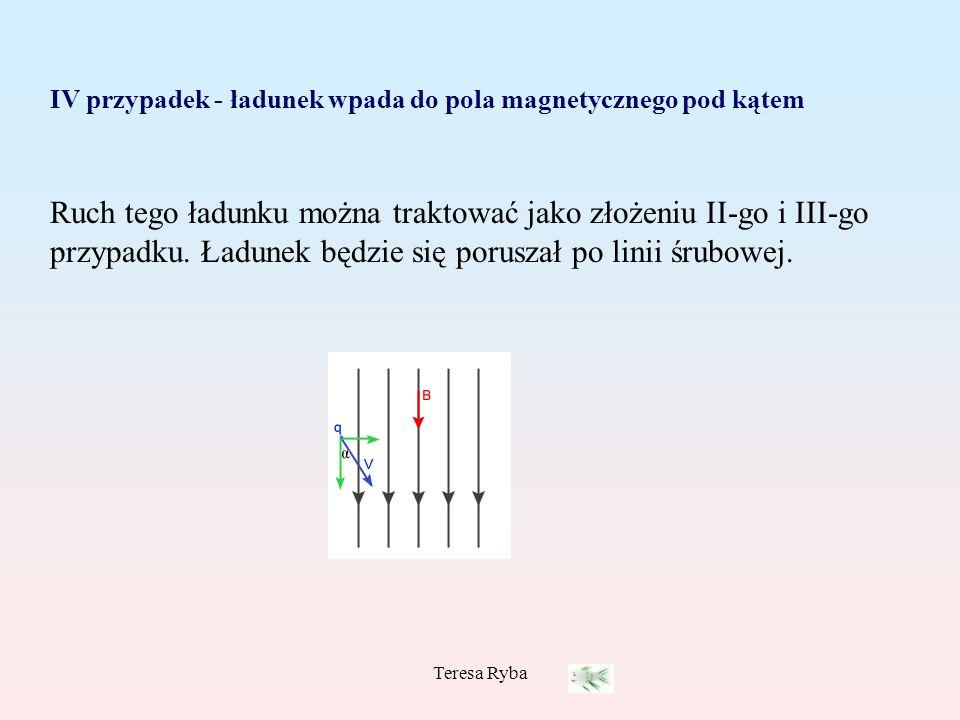 Teresa Ryba IV przypadek - ładunek wpada do pola magnetycznego pod kątem Ruch tego ładunku można traktować jako złożeniu II-go i III-go przypadku. Ład