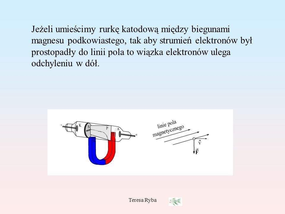 Teresa Ryba Jeżeli umieścimy rurkę katodową między biegunami magnesu podkowiastego, tak aby strumień elektronów był prostopadły do linii pola to wiązk
