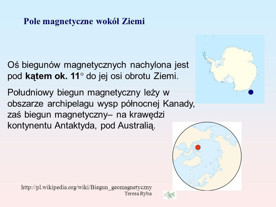 Teresa Ryba Pole magnetyczne wokół Ziemi Oś biegunów magnetycznych nachylona jest pod kątem ok. 11 do jej osi obrotu Ziemi. Południowy biegun magnetyc