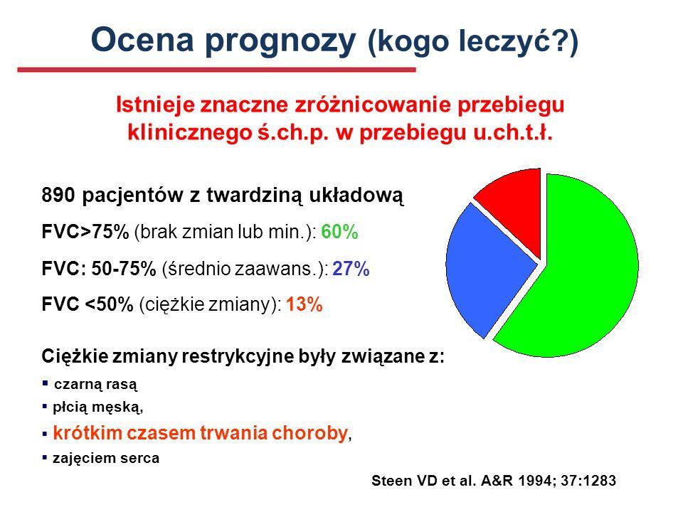 Steen VD et al. A&R 1994; 37:1283 Istnieje znaczne zróżnicowanie przebiegu klinicznego ś.ch.p. w przebiegu u.ch.t.ł. 890 pacjentów z twardziną układow