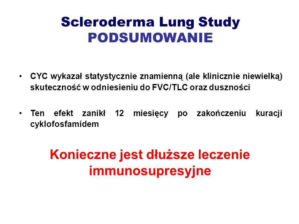 Scleroderma Lung Study PODSUMOWANIE CYC wykazał statystycznie znamienną (ale klinicznie niewielką) skuteczność w odniesieniu do FVC/TLC oraz duszności
