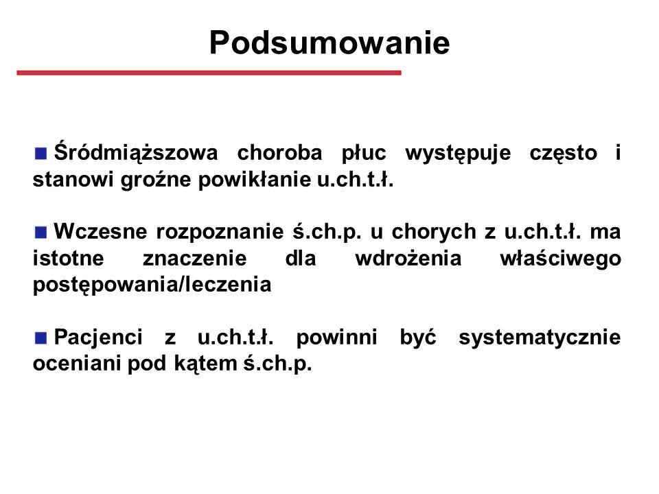 Podsumowanie Śródmiąższowa choroba płuc występuje często i stanowi groźne powikłanie u.ch.t.ł. Wczesne rozpoznanie ś.ch.p. u chorych z u.ch.t.ł. ma is