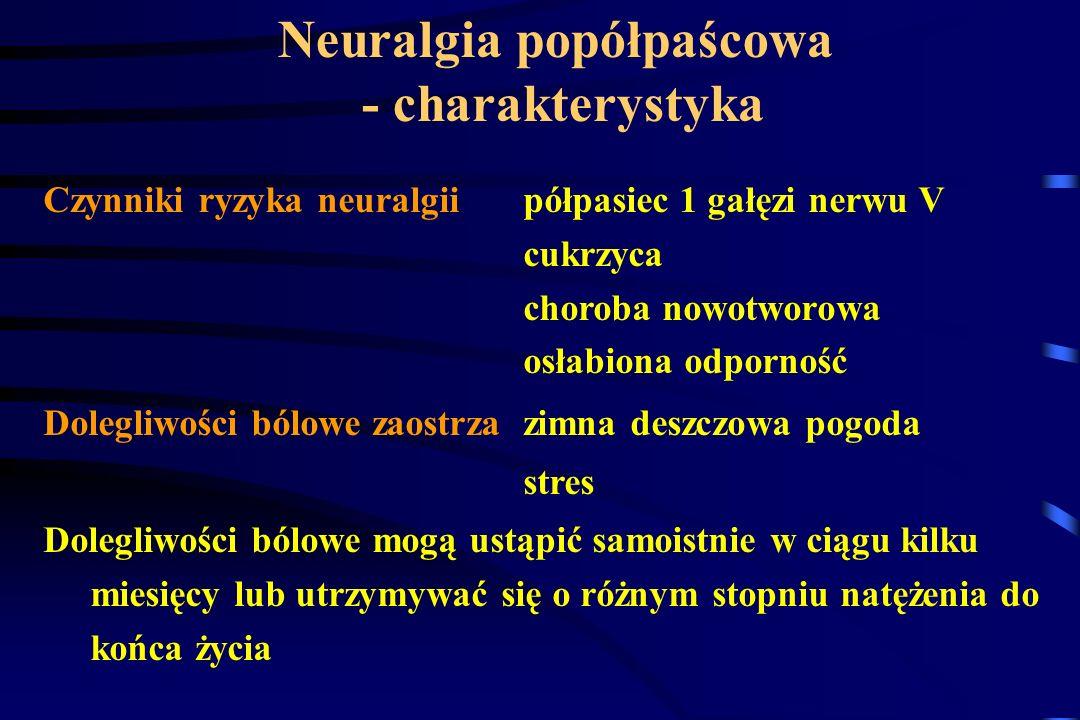 Czynniki ryzyka neuralgiipółpasiec 1 gałęzi nerwu V cukrzyca choroba nowotworowa osłabiona odporność Dolegliwości bólowe zaostrzazimna deszczowa pogod