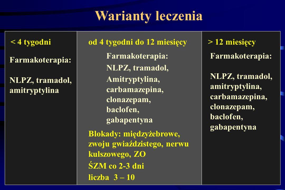 Warianty leczenia < 4 tygodni Farmakoterapia: NLPZ, tramadol, amitryptylina od 4 tygodni do 12 miesięcy Farmakoterapia: NLPZ, tramadol, Amitryptylina,