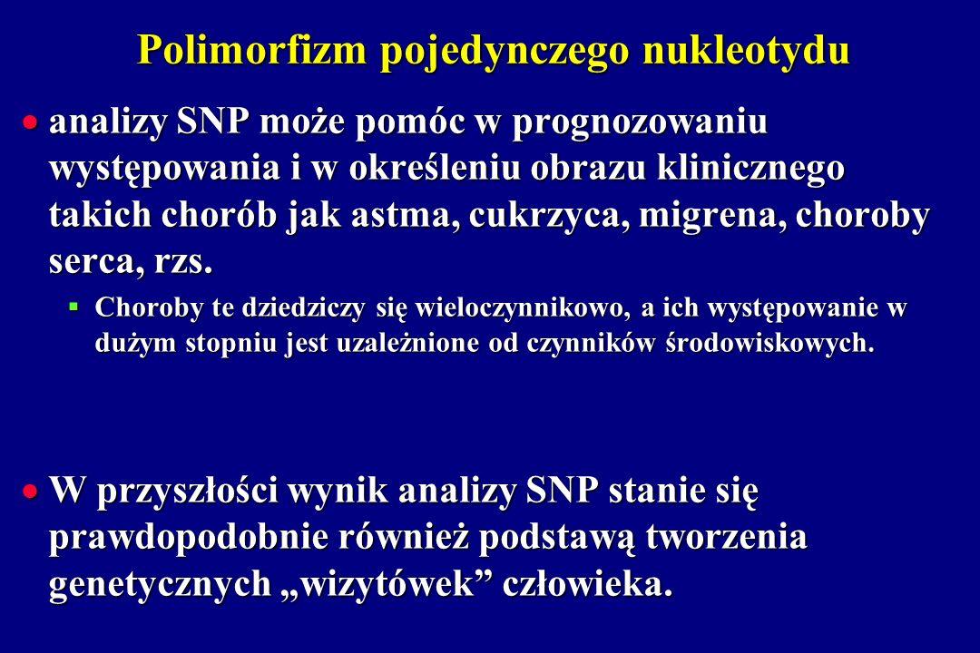 Polimorfizm pojedynczego nukleotydu analizy SNP może pomóc w prognozowaniu występowania i w określeniu obrazu klinicznego takich chorób jak astma, cuk