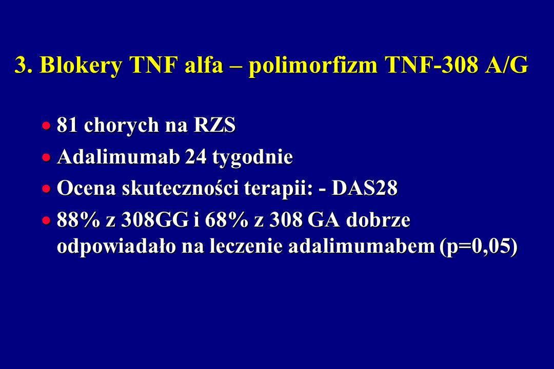 3. Blokery TNF alfa – polimorfizm TNF-308 A/G 81 chorych na RZS 81 chorych na RZS Adalimumab 24 tygodnie Adalimumab 24 tygodnie Ocena skuteczności ter