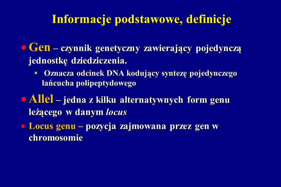 Informacje podstawowe, definicje Gen – czynnik genetyczny zawierający pojedynczą jednostkę dziedziczenia. Gen – czynnik genetyczny zawierający pojedyn