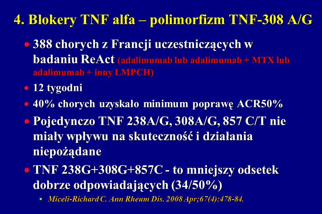 4. Blokery TNF alfa – polimorfizm TNF-308 A/G 388 chorych z Francji uczestniczących w badaniu ReAct (adalimumab lub adalimumab + MTX lub adalimumab +