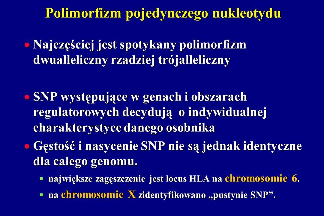 Polimorfizm pojedynczego nukleotydu Najczęściej jest spotykany polimorfizm dwualleliczny rzadziej trójalleliczny Najczęściej jest spotykany polimorfiz