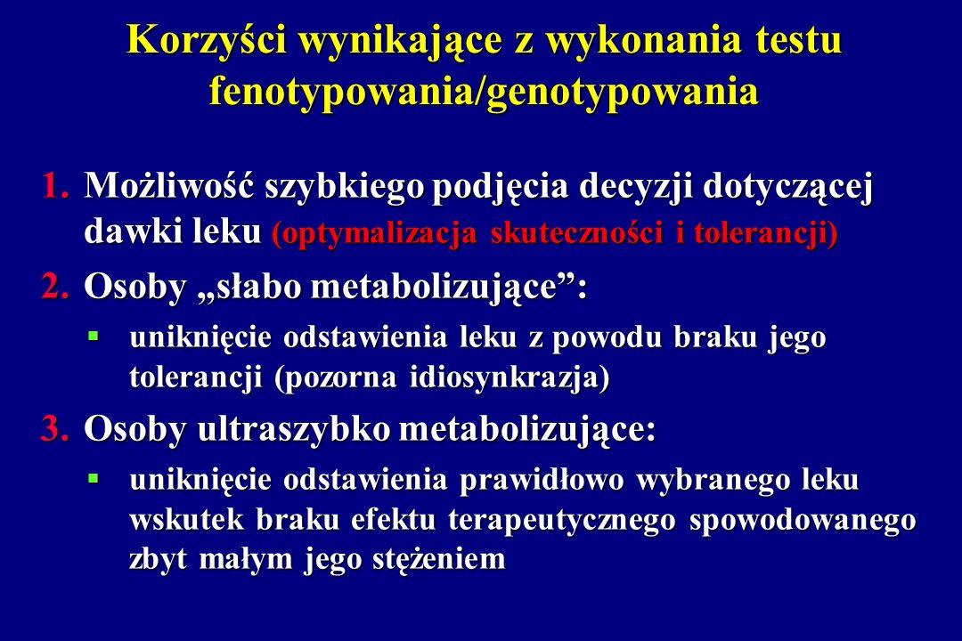 Korzyści wynikające z wykonania testu fenotypowania/genotypowania 1.Możliwość szybkiego podjęcia decyzji dotyczącej dawki leku (optymalizacja skuteczn
