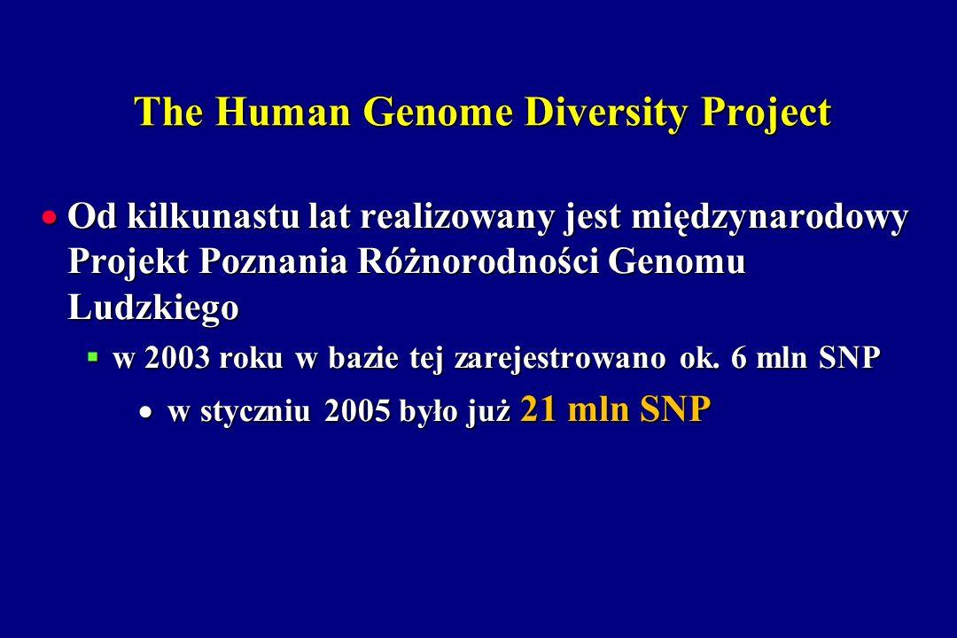 The Human Genome Diversity Project Od kilkunastu lat realizowany jest międzynarodowy Projekt Poznania Różnorodności Genomu Ludzkiego Od kilkunastu lat