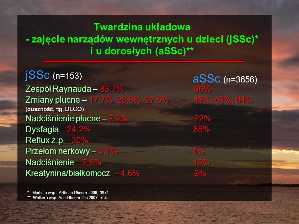 Twardzina układowa - zajęcie narządów wewnętrznych u dzieci (jSSc)* i u dorosłych (aSSc)** jSSc (n=153) Zespół Raynauda – 83,7% 96% Zmiany płucne – 17