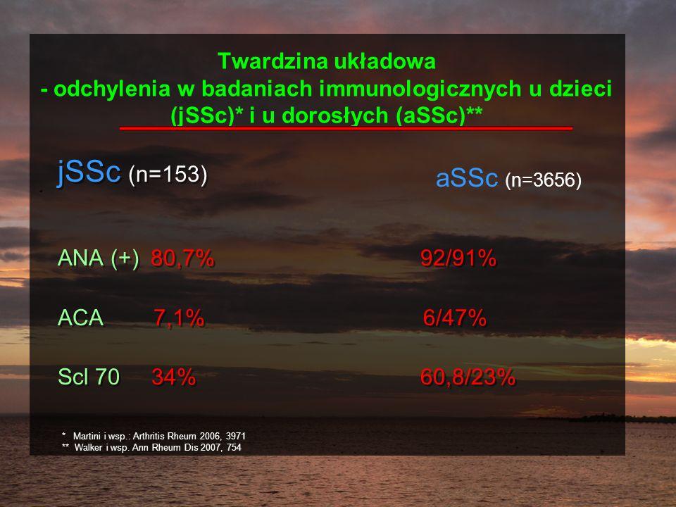 Twardzina układowa - odchylenia w badaniach immunologicznych u dzieci (jSSc)* i u dorosłych (aSSc)** jSSc (n=153) ANA (+) 80,7% 92/91% ACA 7,1% 6/47%