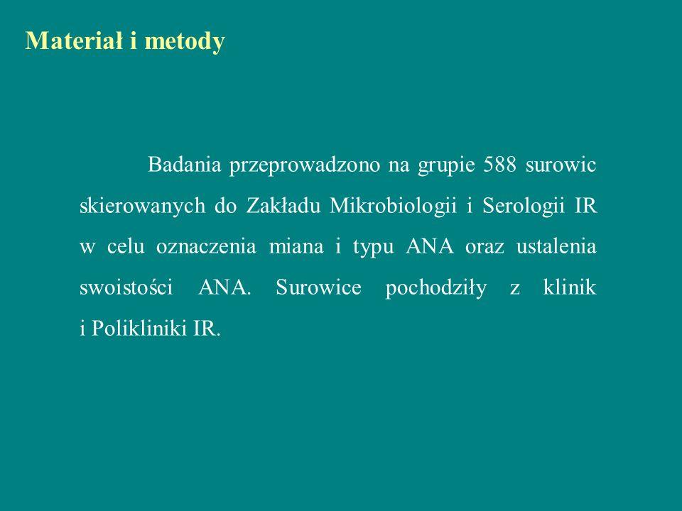 Materiał i metody Badania przeprowadzono na grupie 588 surowic skierowanych do Zakładu Mikrobiologii i Serologii IR w celu oznaczenia miana i typu ANA