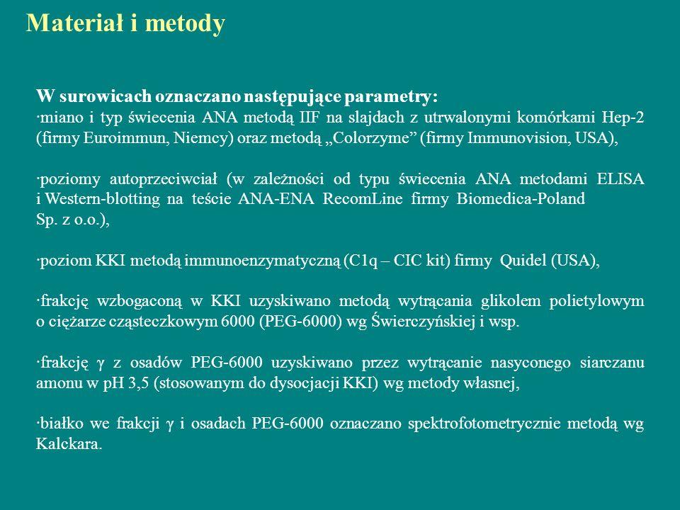 Materiał i metody W surowicach oznaczano następujące parametry: ·miano i typ świecenia ANA metodą IIF na slajdach z utrwalonymi komórkami Hep-2 (firmy