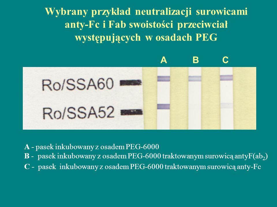Wybrany przykład neutralizacji surowicami anty-Fc i Fab swoistości przeciwciał występujących w osadach PEG A B C A - pasek inkubowany z osadem PEG-600