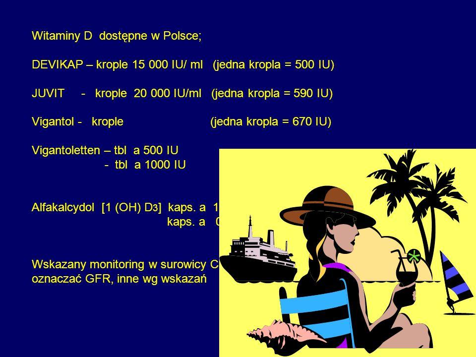 Witaminy D dostępne w Polsce; DEVIKAP – krople 15 000 IU/ ml (jedna kropla = 500 IU) JUVIT - krople 20 000 IU/ml (jedna kropla = 590 IU) Vigantol - kr