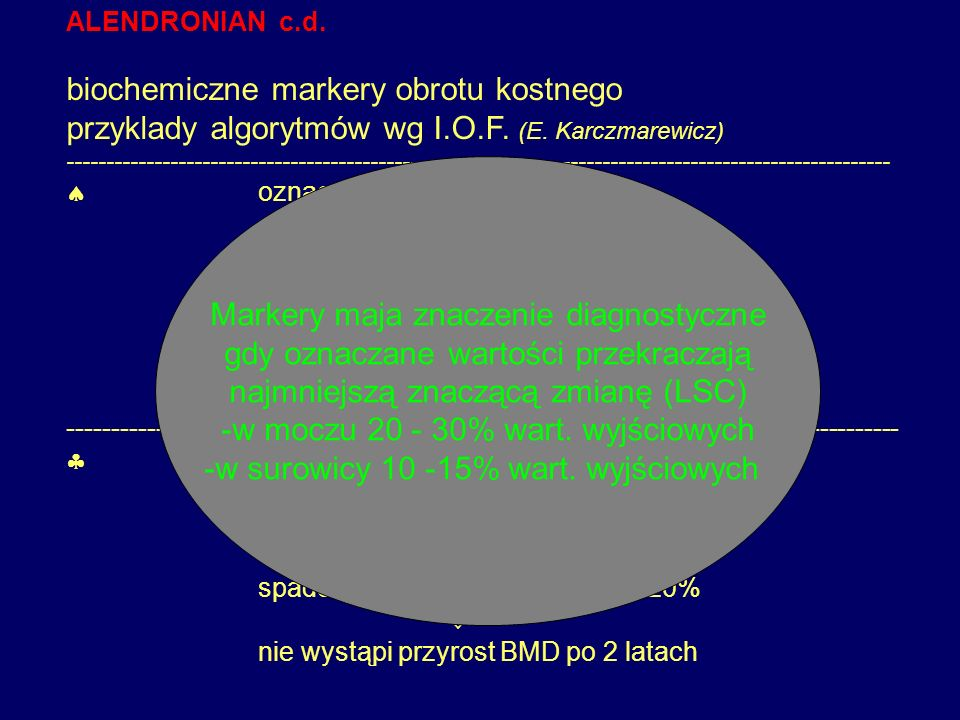 ALENDRONIAN c.d. biochemiczne markery obrotu kostnego przyklady algorytmów wg I.O.F. (E. Karczmarewicz) ----------------------------------------------