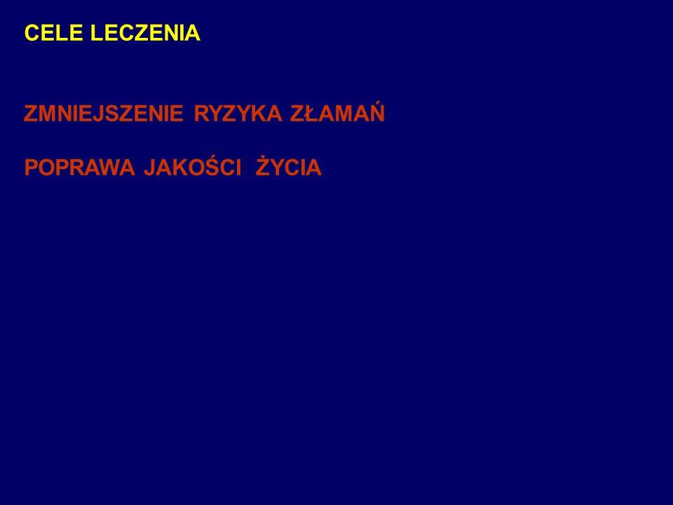 Witaminy D dostępne w Polsce; DEVIKAP – krople 15 000 IU/ ml (jedna kropla = 500 IU) JUVIT - krople 20 000 IU/ml (jedna kropla = 590 IU) Vigantol - krople (jedna kropla = 670 IU) Vigantoletten – tbl a 500 IU - tbl a 1000 IU Alfakalcydol [1 (OH) D 3 ] kaps.