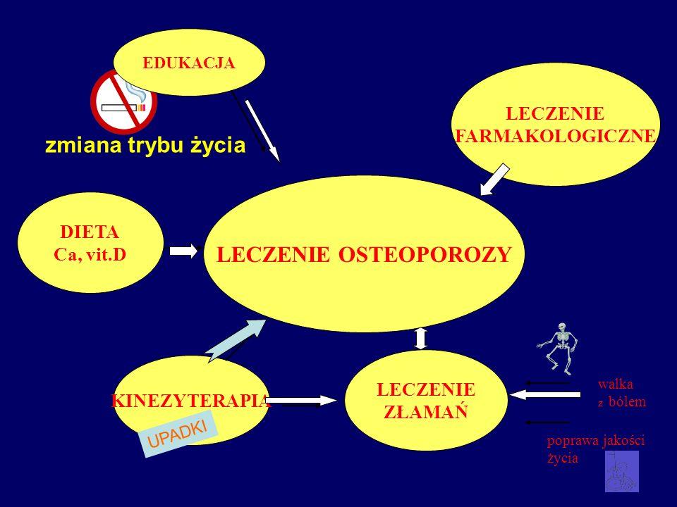DENOZUMAB W badaniu FREEDOM denozumab w dawce 60 mg s.c.