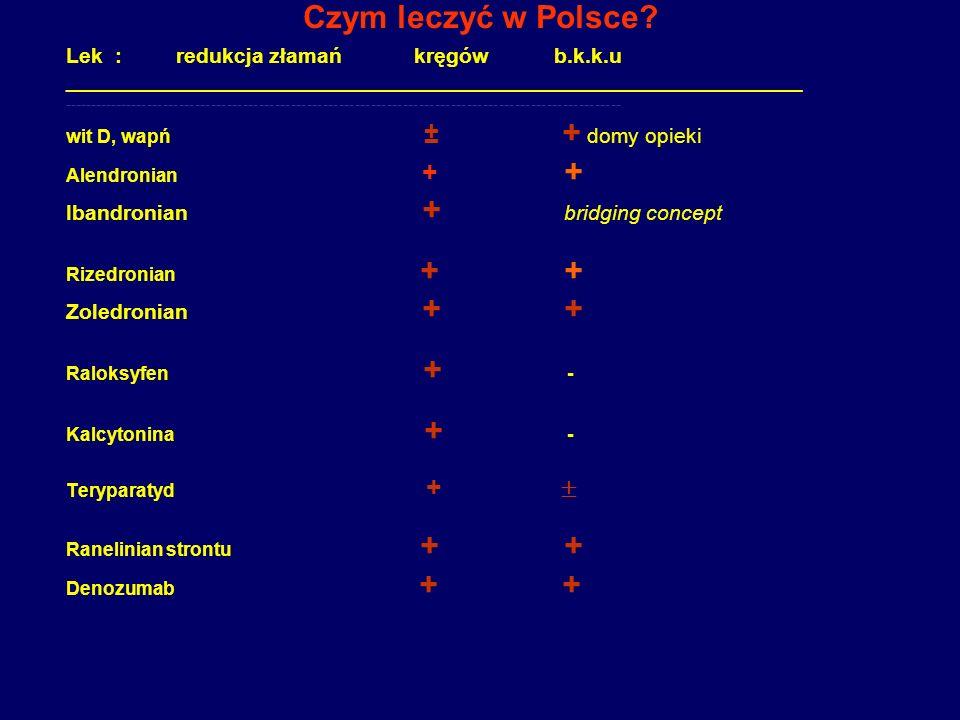PRZYBLIŻONY ROCZNY KOSZT KURACJI POLSCE 1.doustne bisfosfoniany generyczne 174, 6 PLN 2.