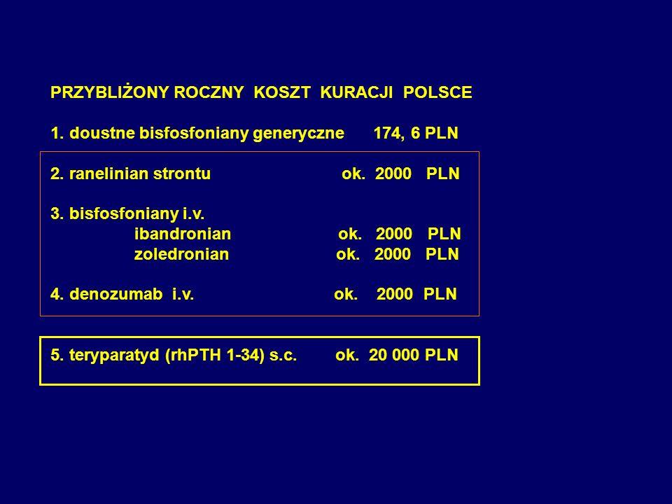 PRZYBLIŻONY ROCZNY KOSZT KURACJI POLSCE 1. doustne bisfosfoniany generyczne 174, 6 PLN 2. ranelinian strontu ok. 2000 PLN 3. bisfosfoniany i.v. ibandr
