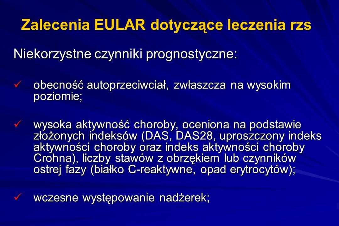 Zalecenia EULAR dotyczące leczenia rzs Niekorzystne czynniki prognostyczne: obecność autoprzeciwciał, zwłaszcza na wysokim poziomie; obecność autoprze