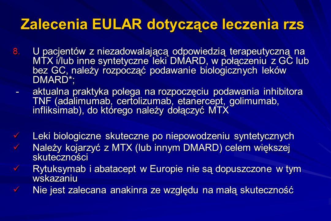 Zalecenia EULAR dotyczące leczenia rzs 8. U pacjentów z niezadowalającą odpowiedzią terapeutyczną na MTX i/lub inne syntetyczne leki DMARD, w połączen