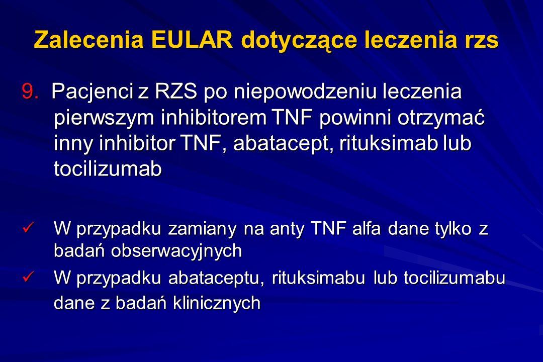 Zalecenia EULAR dotyczące leczenia rzs 9. Pacjenci z RZS po niepowodzeniu leczenia pierwszym inhibitorem TNF powinni otrzymać inny inhibitor TNF, abat
