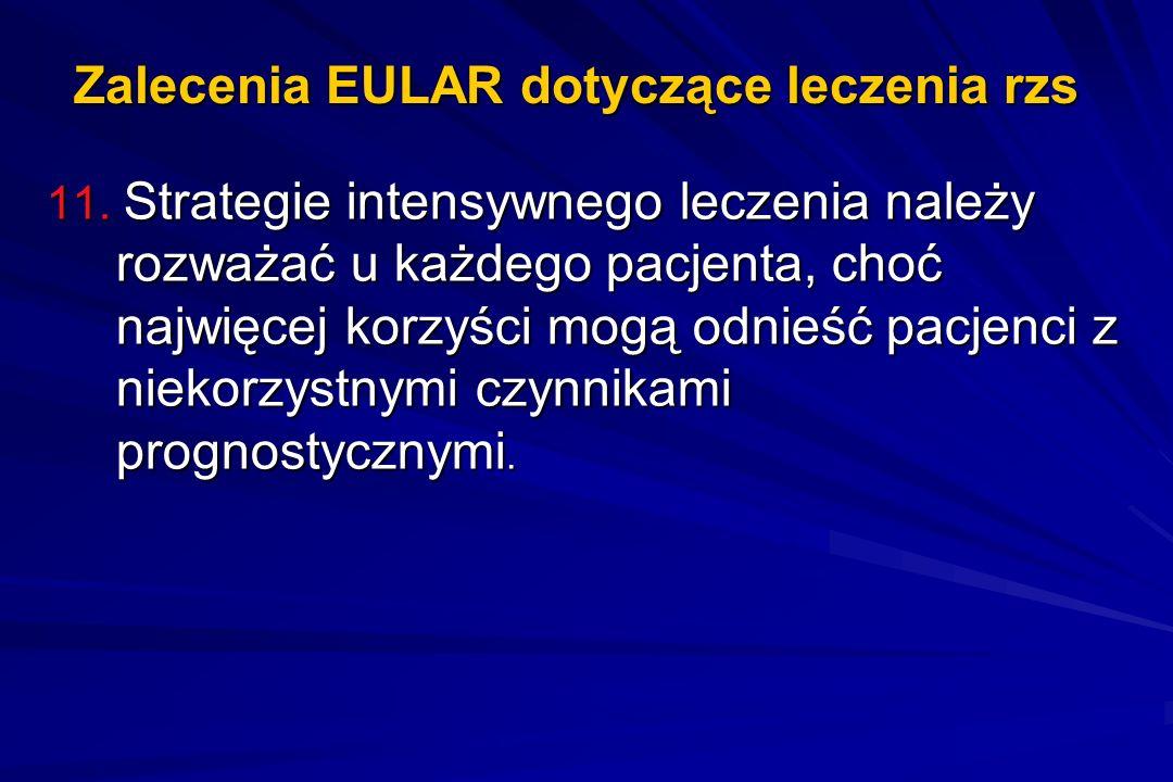 Zalecenia EULAR dotyczące leczenia rzs 11. Strategie intensywnego leczenia należy rozważać u każdego pacjenta, choć najwięcej korzyści mogą odnieść pa
