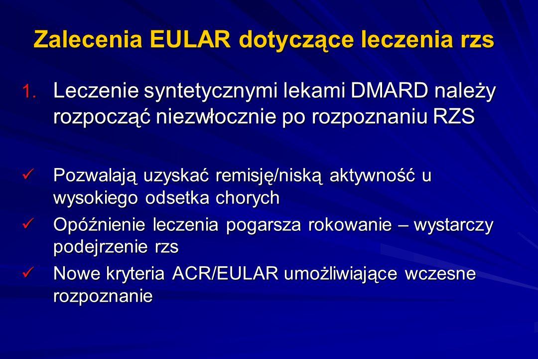 Zalecenia EULAR dotyczące leczenia rzs 1. Leczenie syntetycznymi lekami DMARD należy rozpocząć niezwłocznie po rozpoznaniu RZS Pozwalają uzyskać remis