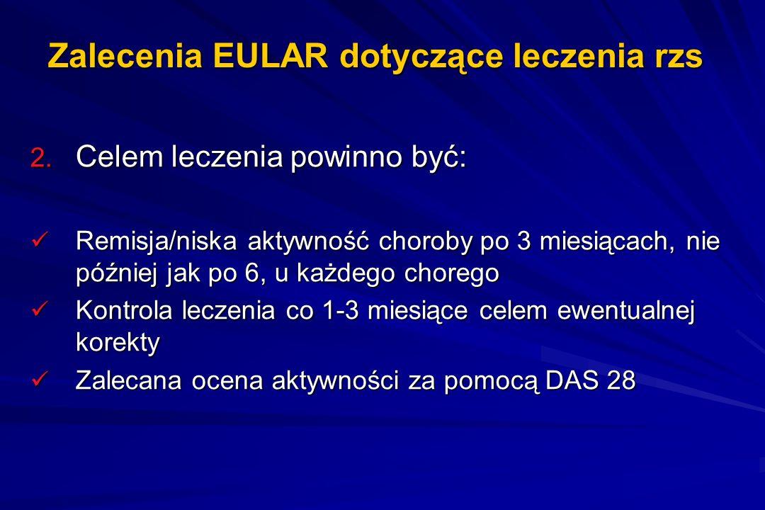 Zalecenia EULAR dotyczące leczenia rzs 2. Celem leczenia powinno być: Remisja/niska aktywność choroby po 3 miesiącach, nie później jak po 6, u każdego