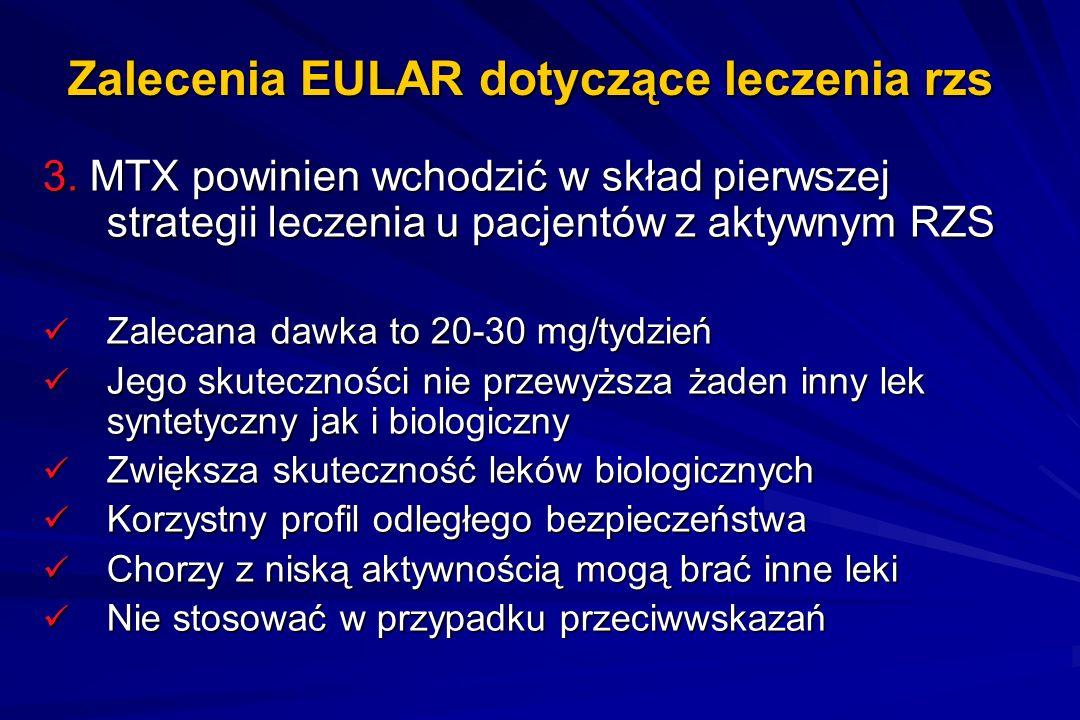 Zalecenia EULAR dotyczące leczenia rzs 3. MTX powinien wchodzić w skład pierwszej strategii leczenia u pacjentów z aktywnym RZS Zalecana dawka to 20-3