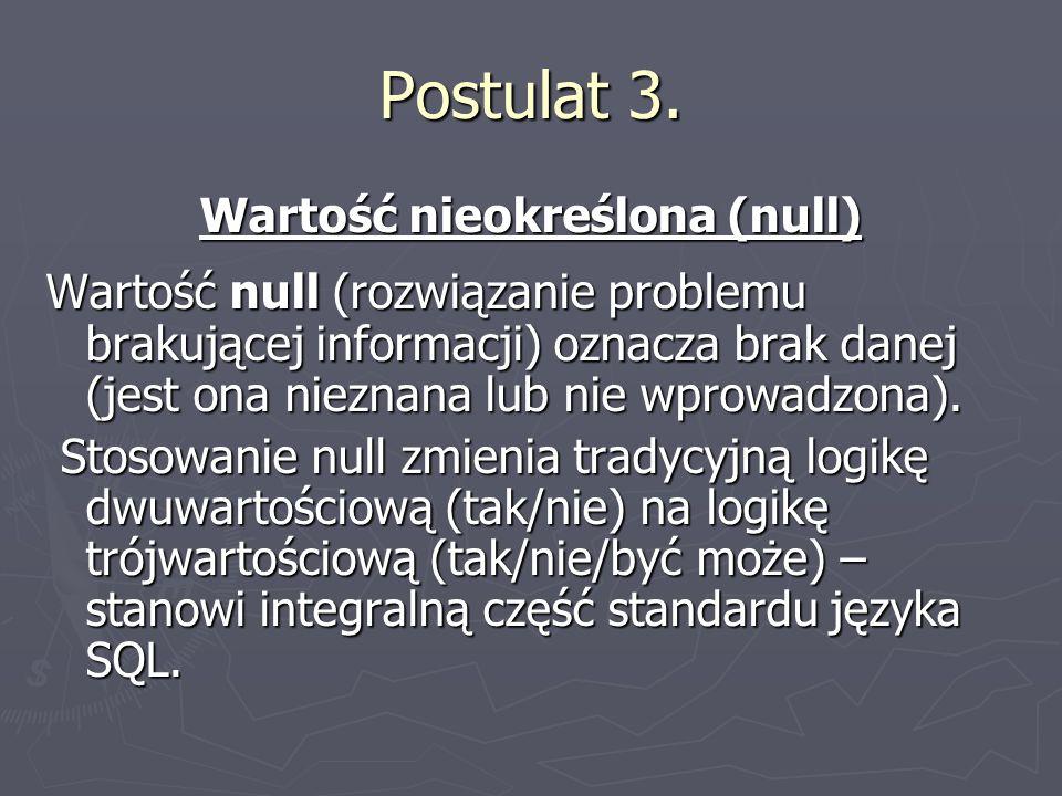 Postulat 3.