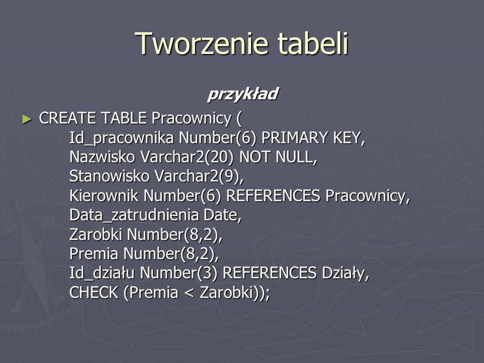 przykład CREATE TABLE Pracownicy ( CREATE TABLE Pracownicy ( Id_pracownika Number(6) PRIMARY KEY, Nazwisko Varchar2(20) NOT NULL, Stanowisko Varchar2(9), Kierownik Number(6) REFERENCES Pracownicy, Data_zatrudnienia Date, Zarobki Number(8,2), Premia Number(8,2), Id_działu Number(3) REFERENCES Działy, CHECK (Premia < Zarobki)); Tworzenie tabeli