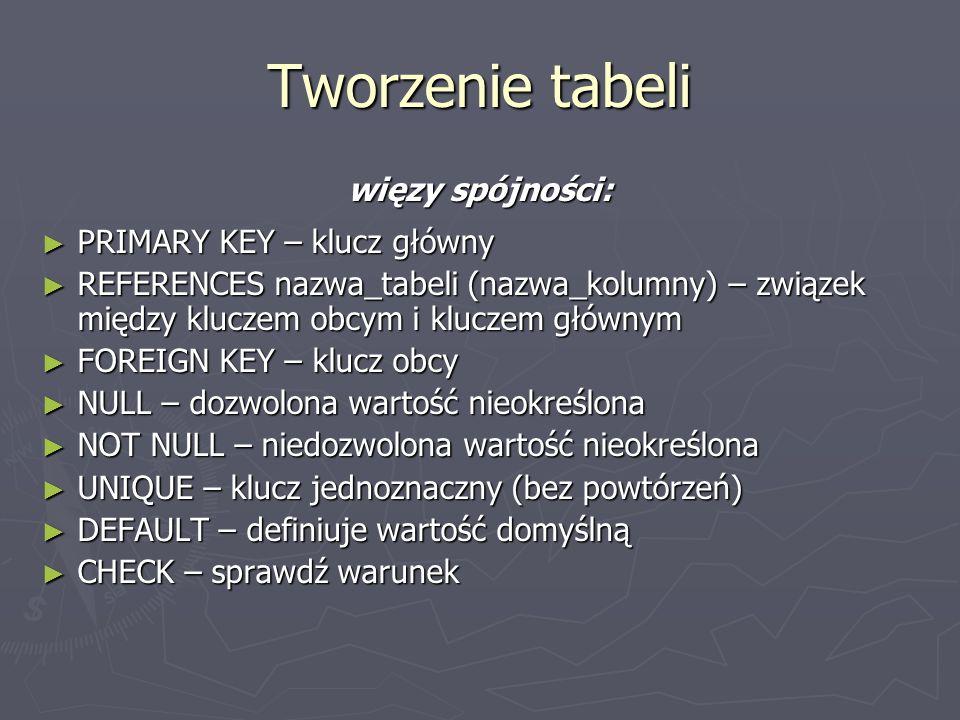 Tworzenie tabeli więzy spójności: PRIMARY KEY – klucz główny PRIMARY KEY – klucz główny REFERENCES nazwa_tabeli (nazwa_kolumny) – związek między kluczem obcym i kluczem głównym REFERENCES nazwa_tabeli (nazwa_kolumny) – związek między kluczem obcym i kluczem głównym FOREIGN KEY – klucz obcy FOREIGN KEY – klucz obcy NULL – dozwolona wartość nieokreślona NULL – dozwolona wartość nieokreślona NOT NULL – niedozwolona wartość nieokreślona NOT NULL – niedozwolona wartość nieokreślona UNIQUE – klucz jednoznaczny (bez powtórzeń) UNIQUE – klucz jednoznaczny (bez powtórzeń) DEFAULT – definiuje wartość domyślną DEFAULT – definiuje wartość domyślną CHECK – sprawdź warunek CHECK – sprawdź warunek
