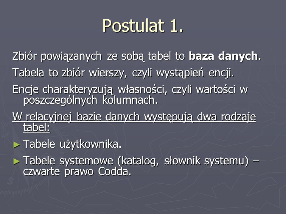 Zbiór powiązanych ze sobą tabel to baza danych.Tabela to zbiór wierszy, czyli wystąpień encji.