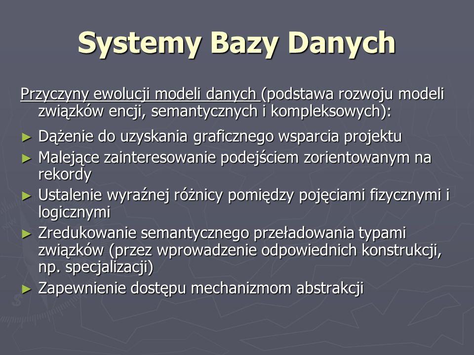 Systemy Bazy Danych Przyczyny ewolucji modeli danych (podstawa rozwoju modeli związków encji, semantycznych i kompleksowych): Dążenie do uzyskania gra