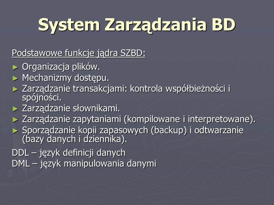 System Zarządzania BD Podstawowe funkcje jądra SZBD: Organizacja plików. Organizacja plików. Mechanizmy dostępu. Mechanizmy dostępu. Zarządzanie trans