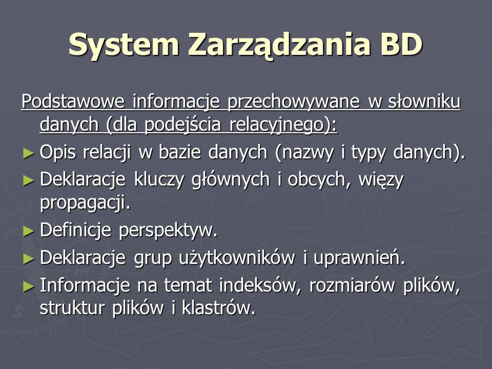 System Zarządzania BD Podstawowe informacje przechowywane w słowniku danych (dla podejścia relacyjnego): Opis relacji w bazie danych (nazwy i typy dan