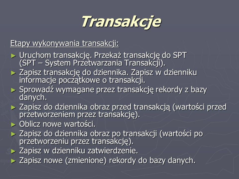Transakcje Etapy wykonywania transakcji: Uruchom transakcję. Przekaż transakcję do SPT (SPT – System Przetwarzania Transakcji). Uruchom transakcję. Pr