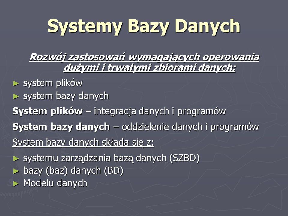 Systemy Bazy Danych Rozwój zastosowań wymagających operowania dużymi i trwałymi zbiorami danych: system plików system plików system bazy danych system