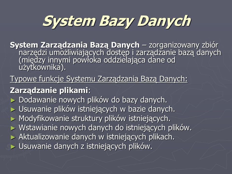 System Bazy Danych System Zarządzania Bazą Danych – zorganizowany zbiór narzędzi umożliwiających dostęp i zarządzanie bazą danych (między innymi powło